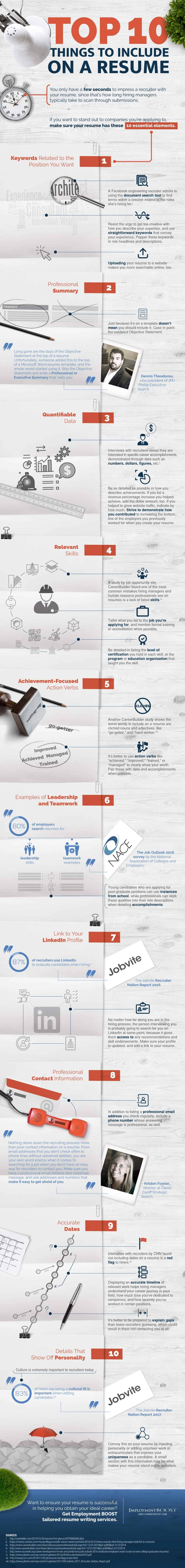 Top 10 Things To Include On A Resume To Stand Out
